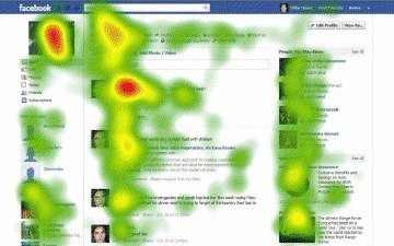Eye Tracking Study of Facebook.com